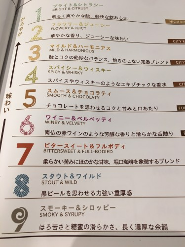 スタッフ東京旅①イメージ3